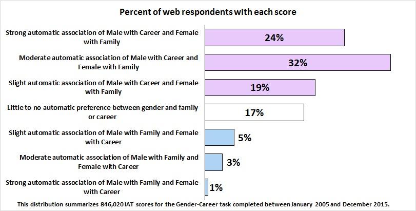 gendercareerbreakdown (1)